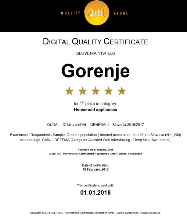 Gorenje a Symbol of Quality for Slovenians in 2016