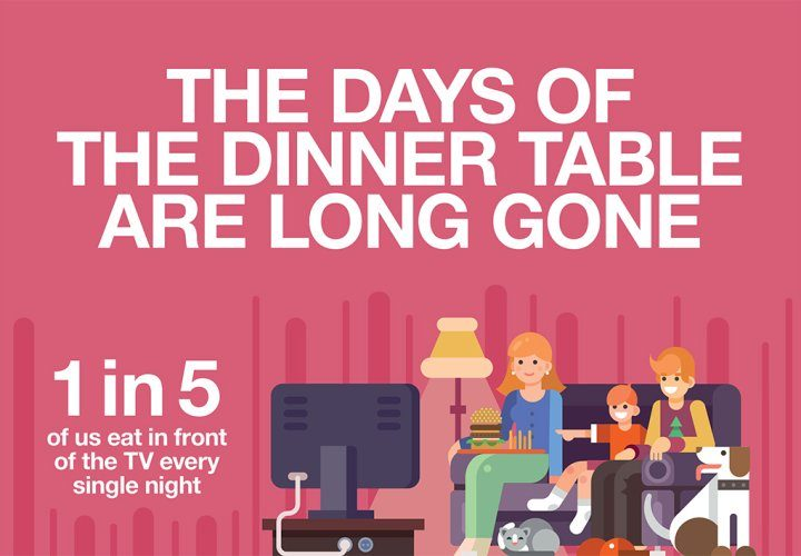 The days of the dinner table are long gone - new survey reveals our eating habits
